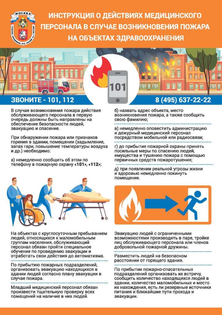Инструкция при возникновении пожара